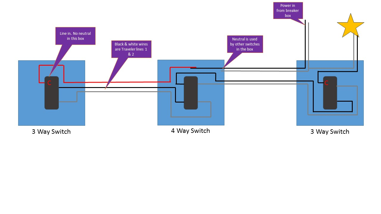 Levitron Z Wave 3 Way Switch Wiring 1 Light Electrical Diagrams Smart A And 4 Leviton Switches